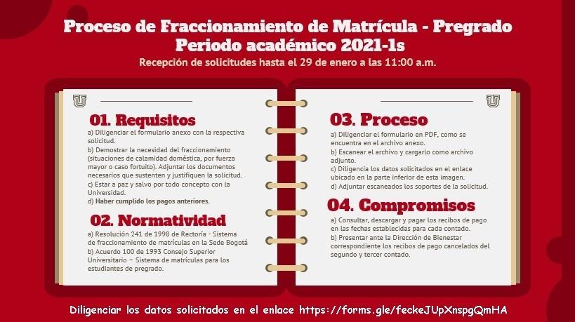 informacion_fraccionamiento_2021-1s_-_direccion_de_bienestar_facultad_de_ciencias_agrarias.jpg